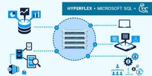 Hyperflex - cisco support